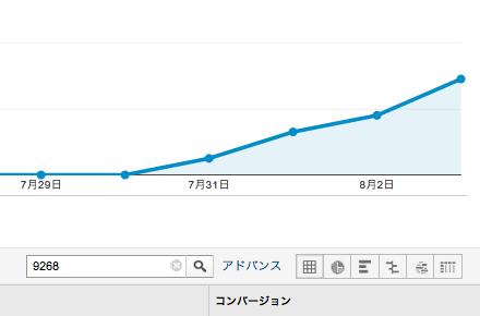 スクリーンショット 2014-08-04 0.13.42